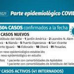 Coronavirus: nueve casos nuevos en Iguazú