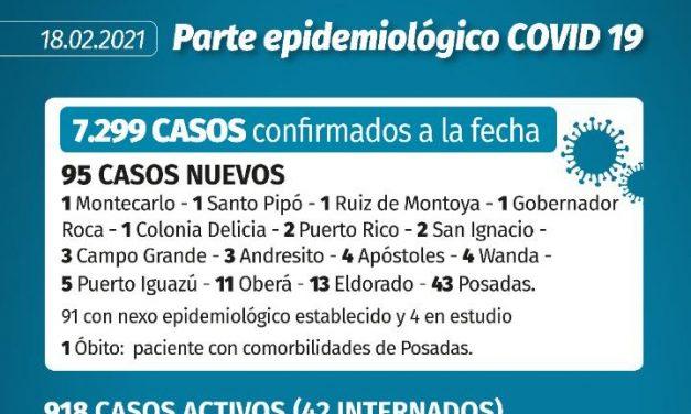 Se registraron cinco casos nuevos de coronavirus en Iguazú