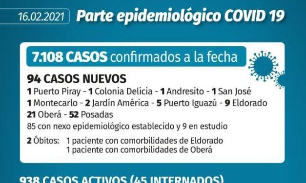 Con cinco casos nuevos, Iguazú tiene 28 pacientes con COVID-19