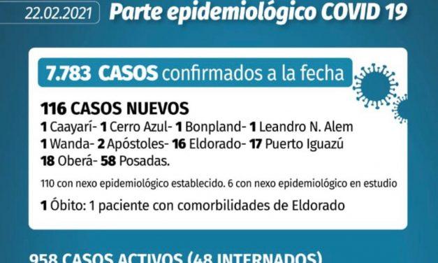 Brote de coronavirus en Iguazú: se reportaron 17 casos este lunes