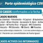 Falleció una anciana del Hogar San Ramón por coronavirus y se reportaron 7 nuevos casos